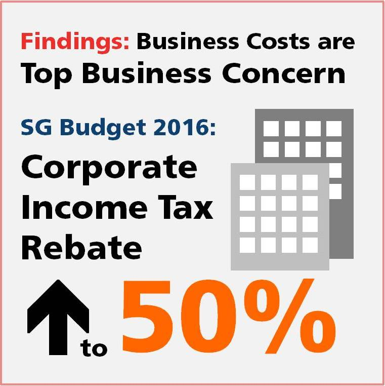 Singapore Budget 2016 Update & Big 4 Commentaries | ISCA